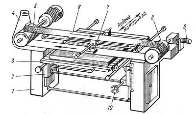 Рис. 2. Общий вид шлифовального станка с подвижным столом