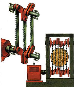 Рис. 1. Принципиальная схема многопильного станка с круговым поступательным движением полотен