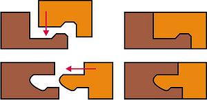 Рис. 2. Замковая система типа lock на напольном паркетном покрытии