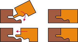 Рис. 3. Замковая система типа сlick на напольном паркетном покрытии