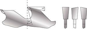 Рис. 3. Профили зубьев «прямой-косозаточенный» и угловые параметры круглых пил, рекомендованные для пиления сухой древесины осины