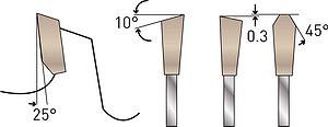 Рис. 4. Примеры профилей комбинированных зубьев пил