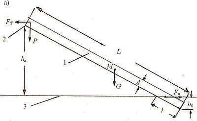 Рис. 1. Схема расчета напряжений при воздействии комля хлыста на почвогрунт: а – схема погружения комлевой части хлыста