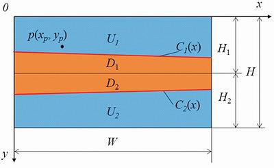 Рис. 1. Схема построения разрезов, разделяющих изображение на фон и объект