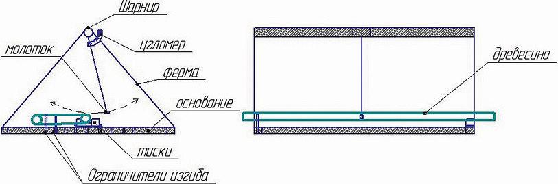 Рис. 5. Схематическое изображение длинномерных сортиментов в барабане (чем светлее заливка, тем выше предполагаемая степень окорки)