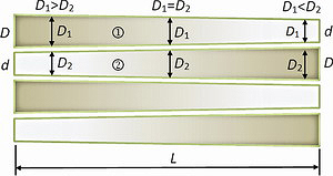 Рис. 8. Схема экспериментальной установки для проверки теоретических выкладок