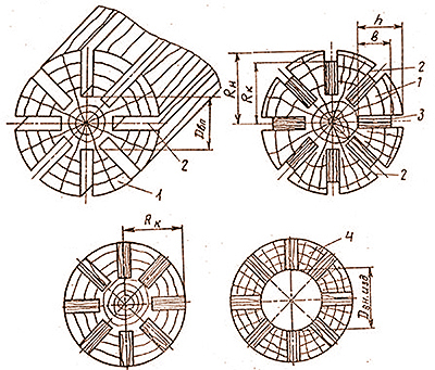 Рис. 4. Последовательность сборки втулок с вкладышами