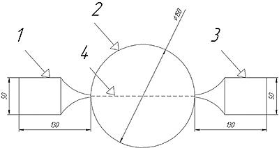 Рис. 1. Расположение датчиков при замере: 1, 3 – излучатель-детектор; 2 – исследуемая древесина; 4 – линия прохождения ультразвука