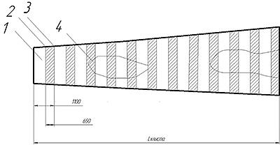 Рис. 16. Схема дефектоскопии хлыста с использованием рентгенотелевизи- онного оборудования