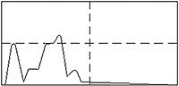 Рис. 3. Результаты измерений АД-60К: а – заготовка с гнилью; б – заготовка без гнили