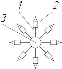 Рис. 5. Схема блока датчиков на гидроцилиндрах: 1 – гидроцилиндры; 2 – модифицированный датчик АД-60К; 3 – модуль крепления датчиков