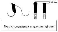 Рис. 2. Профили специальных лесопильных пил