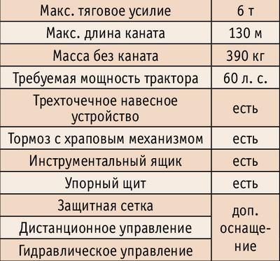 Таблица. Технические характеристики JL-601