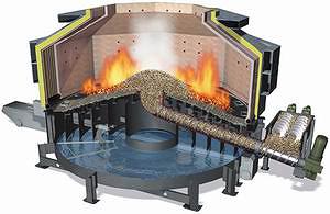 Запатентованная технология Bio-Grate, ядро всех установок Wartsila BioPower, может сжигать биомассу с содержанием влаги до 65%