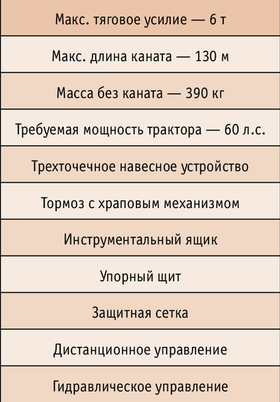 Технические характеристики JL-601