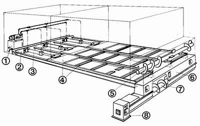 Рис. 2. Автоматический склад со штанговыми толкателями
