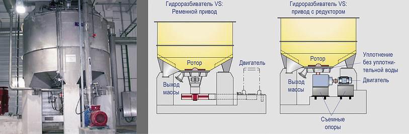 Гидроразбиватель для макулатуры цена за 1 кг макулатуры стерлитамак