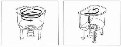 Рис. 4. Гидроразбиватель D Hydrapulper: сравнение конструкции гидроразбивателя традиционного (слева) и D  (справа)
