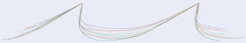 Рис. 6. Совмещенные профили разных производителей в увеличенном масштабе