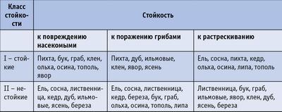 ГОСТ  9014.0–75