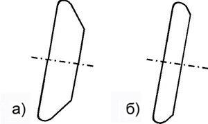 Рис. 1. Вид заточного круга