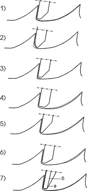 Рис. 2. Профили торца заточного круга