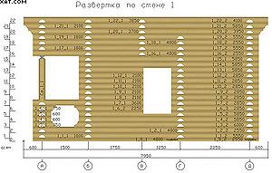 Пример рабочих документов, создаваемых «К3-Коттедж»