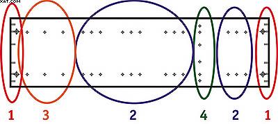 Рис. 1. Пример расположения отверстий в детали корпусной мебели