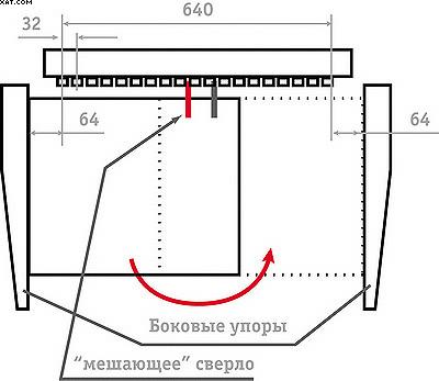 Принцип поворота заготовок при двухстороннем сверлении отверстий в кромках заготовок на станке с 21 шпинделем и необходимостью замены мешающего сверла