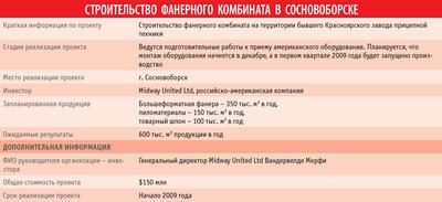 Посмотреть в PDF-версии журнала. Таблица. Крупнейшие инвестиционные проекты Красноярского края