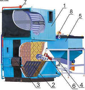 Рис. 1. Конструкция тепловой установки «ГЕЙЗЕР-termowood»