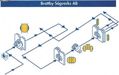 Производственная мощность – до 45 тыс. куб м в год при работе в одну смену