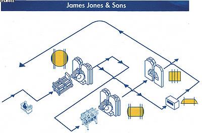 Производственная мощность – до 55 тыс. куб м в год при работе в одну смену