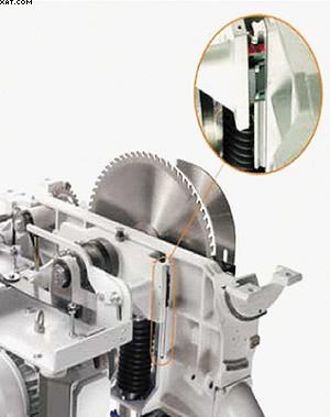 Наклонный пильный узел (-1+46 град) полностью из литого чугуна с призматическими направляющими, электрический подрезной узел с собственной системой отвода опилок
