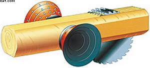 Рис. 3. Схема работы фрезерно-пильного оборудования
