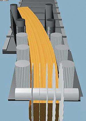 Рис. 5. Схема криволинейной распиловки бруса