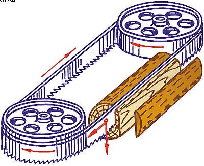 Схема ленточнопильного