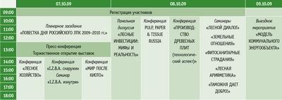 Посмотреть в PDF-версии журнала. Таблица. Программа конгрессных мероприятий XI Петербургского международного лесного форума
