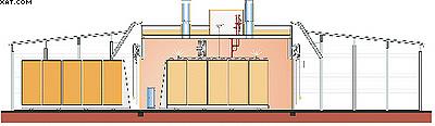 Схема сушильной камеры