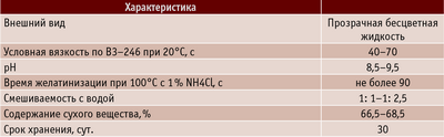Таблица 2. Основные характеристики смолы КМФ-1