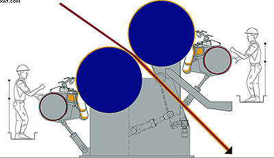Рис. 2. Мелование бумаги на установке SpeedSizer AT фирмы Voith Paper