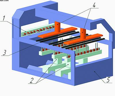 Рис. 5. Сверлильно-присадочный станок с различными многошпиндельными головками (упрощенная схема)