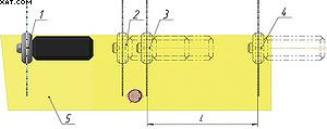 Рис. 2. Схемы резания: положения торцовочной пилы