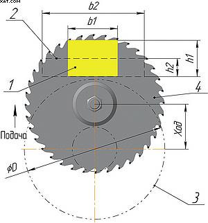 Рис. 5. Рабочий цикл (вертикальная подача)