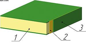 Рис. 1. Принцип облицовывания кромки