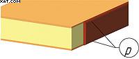 Рис. 4. Форма облицовочного материала