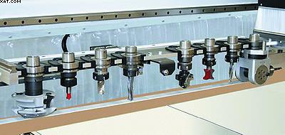 Станки и оборудование для производства мебели