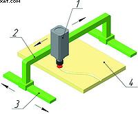 Рис. 4. Фрезерный станок для объемного фрезерования с ЧПУ (тип 1)