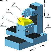Рис. 6. Фрезерный станок для объемного фрезерования с ЧПУ (тип 2)