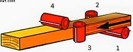 Классическая схема расположения   шпинделей четырехстороннего станка
